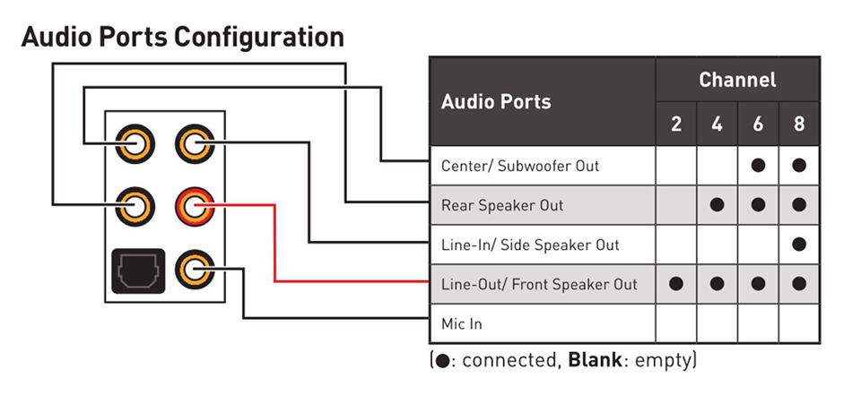 audio portInstall