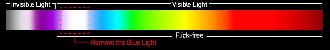 OPTIX Optix G27C6P LESS BLUE LIGHT