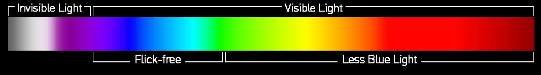 GENERAL LCD