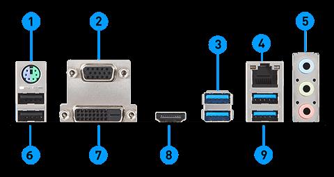 MSI  B450M PRO-m2 max back panel ports