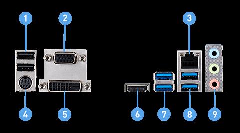 MSI Z490-A PRO back panel ports