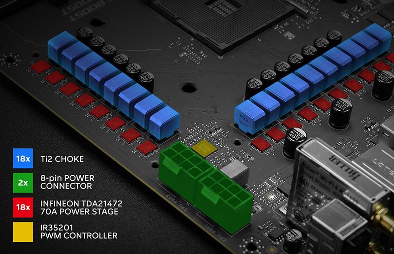 Výkonné řešení napájecí kaskády pro základní desky MSI X570
