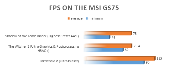 GS75 Stealth