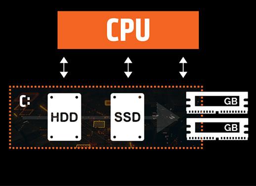 MSI AMD CPU