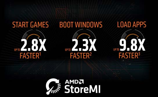 MSI AMD Speed