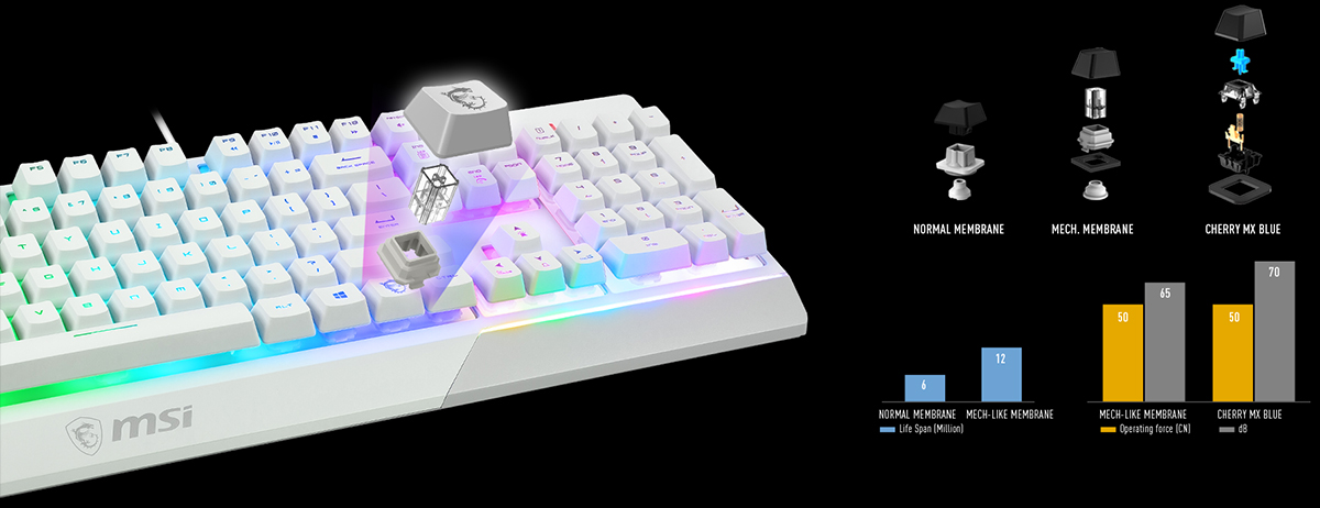 msi gk30 white keyboard