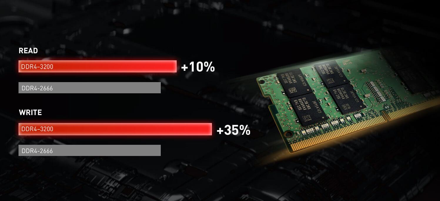 GE76 DDR4-3200 memory +