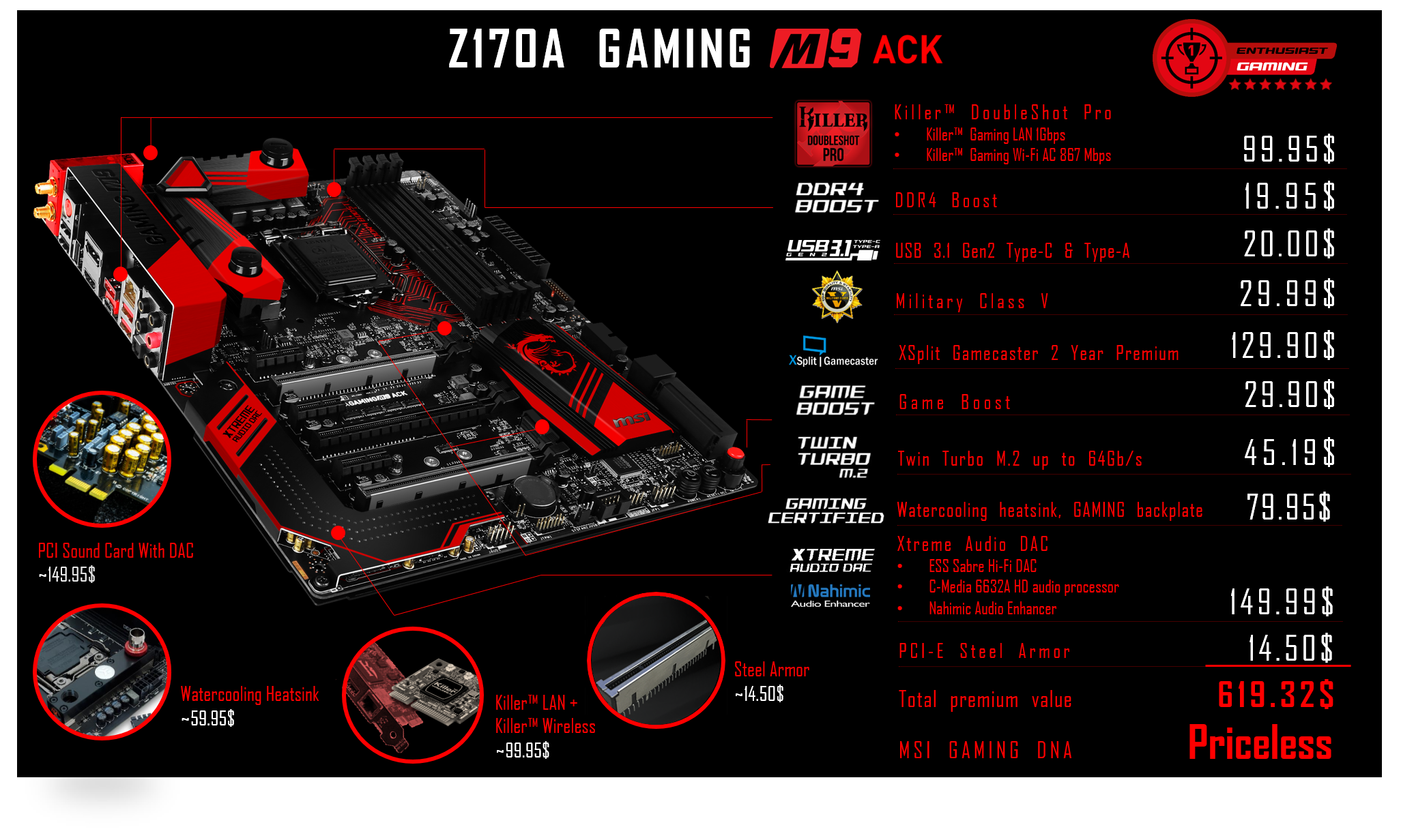 The added value of MSI GAMING features