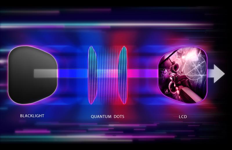 Quantum Dots Technology: MAG274QRF-QD