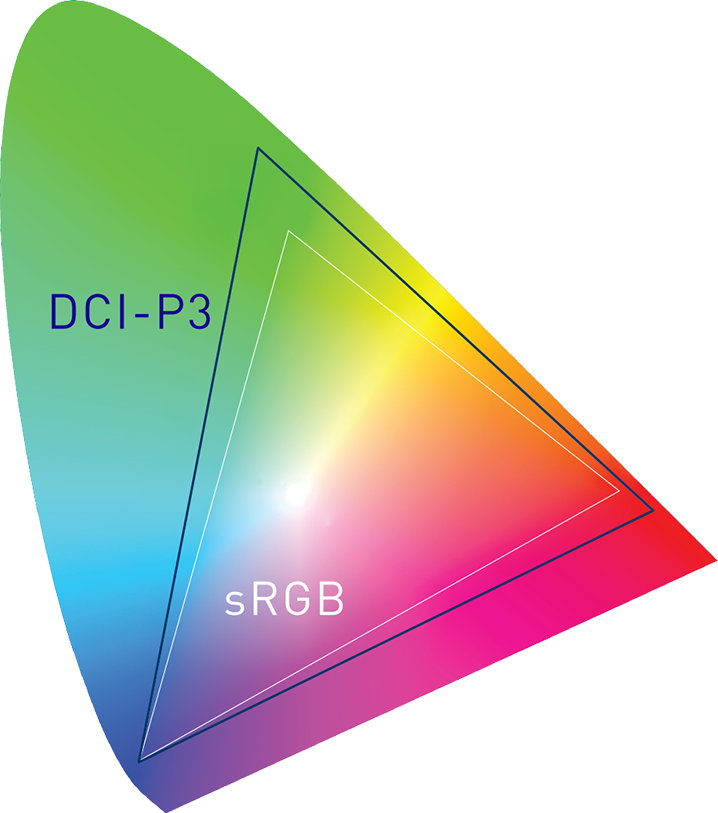 displayHDR 600 logo