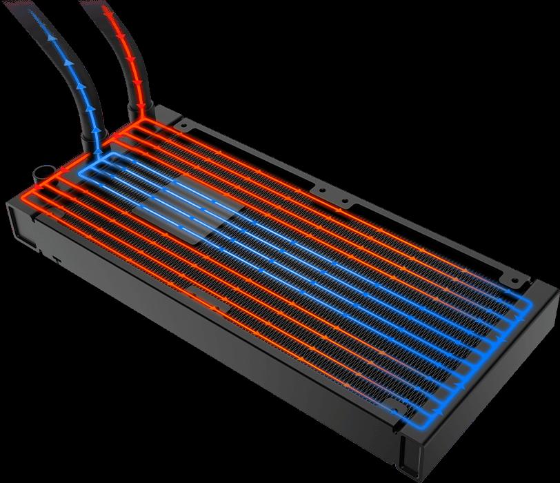 msi Mag Core Liquid c dissipate heat thermal
