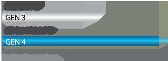 MSI H81M PRO-VH VIA USB 3.0 Descargar Controlador