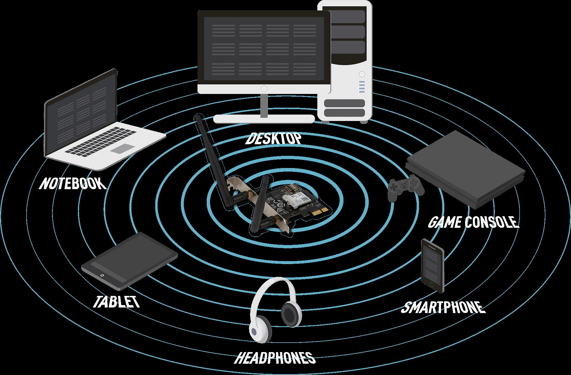 Msi Herald Ac Intel Ac8265 Wi Fi