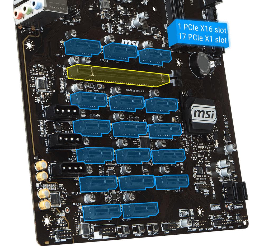 B360-F PRO | Motherboard - The world leader in motherboard