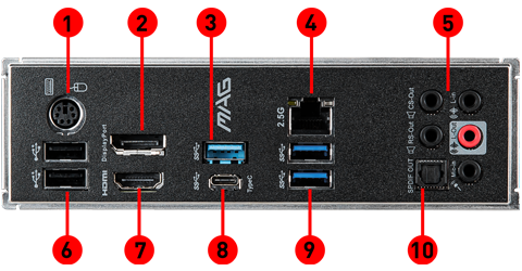 MAG B460M MORTAR back panel ports