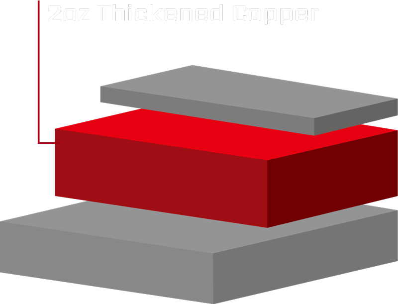 2oz Thickened Copper