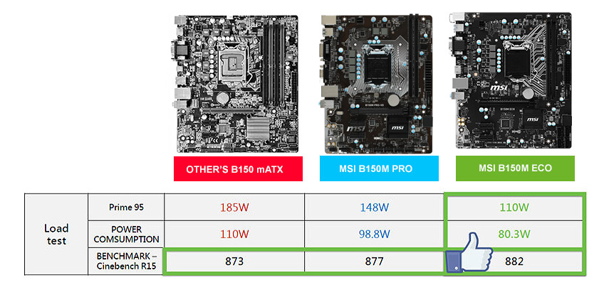 B150M ECO | Motherboard - The world leader in motherboard design