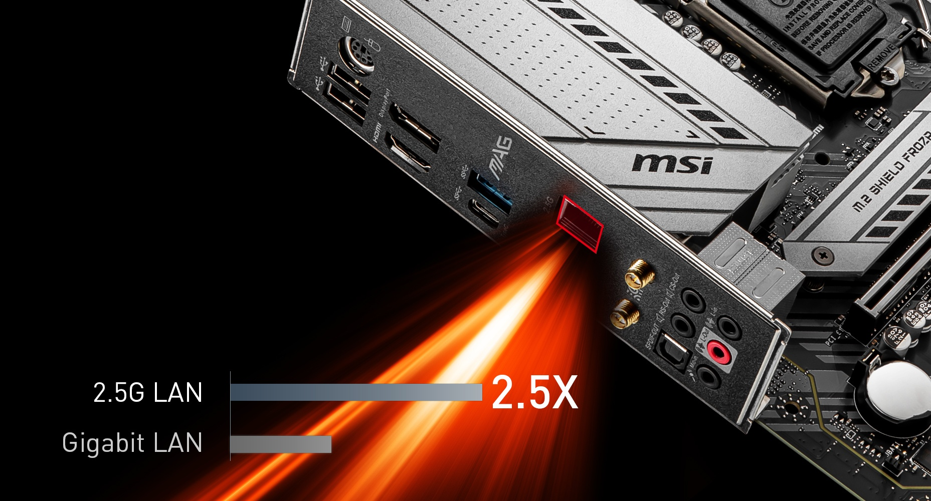 MSI MAG B460M MORTAR WIFI MAXIMIUM DATA TRANSFER WITH 2.5G LAN