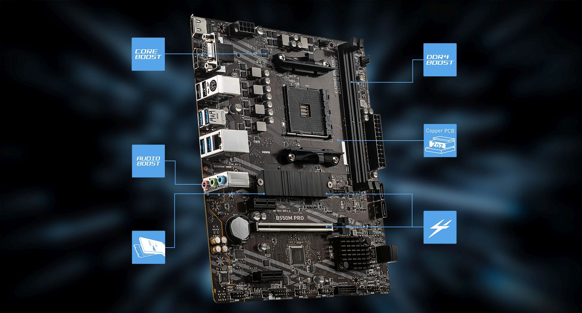 MSI B550M PRO overview