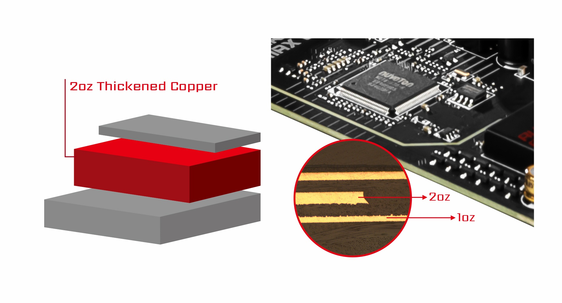 MSI MAG B550M MORTAR PCB WITH 2OZ THICKENED COPPER