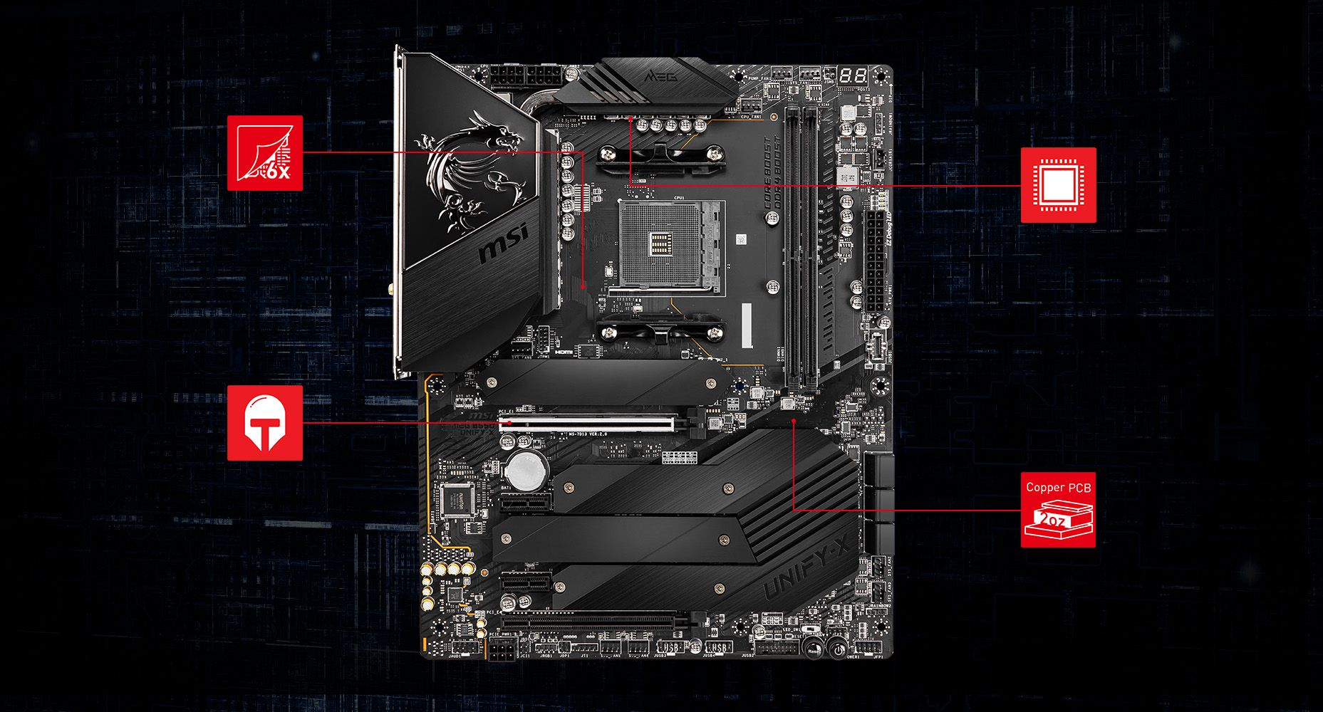 MSI MEG B550 UNIFY-X THERMAL overview