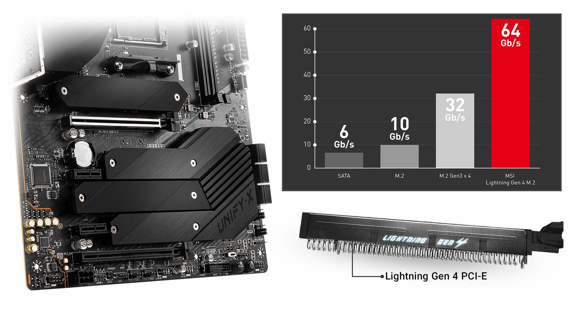 MSI MEG B550 UNIFY-X LIGHTNING GEN 4
