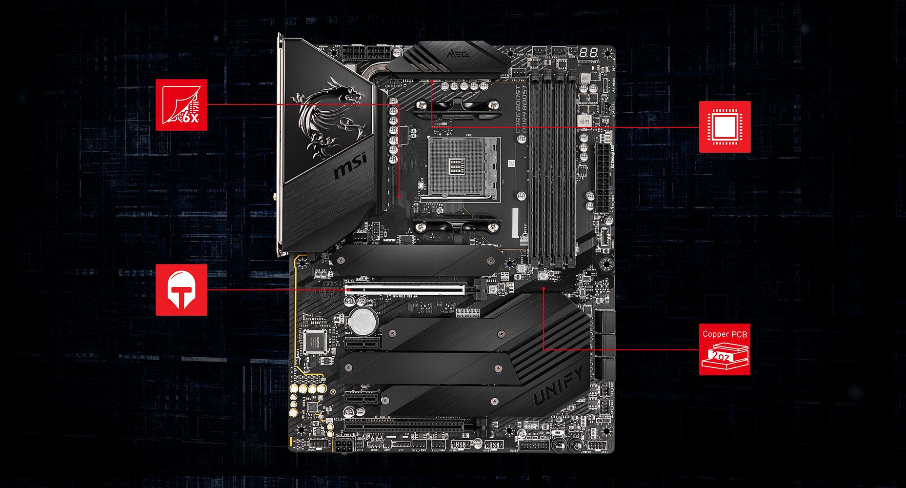 MSI MEG B550 UNIFY THERMAL overview