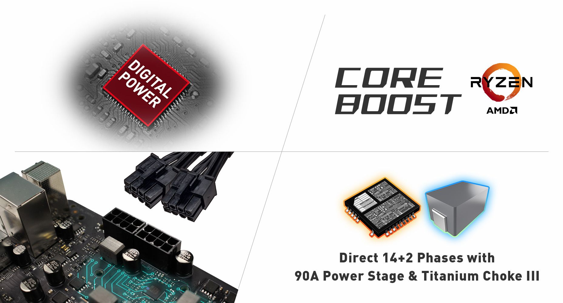 MSI MEG B550 UNIFY Direct 14+2 Phases with 90A Power Stage