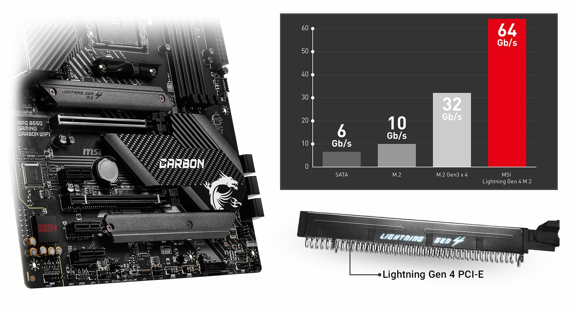 MSI MPG B550 GAMING CARBON WIFI LIGHTNING GEN 4