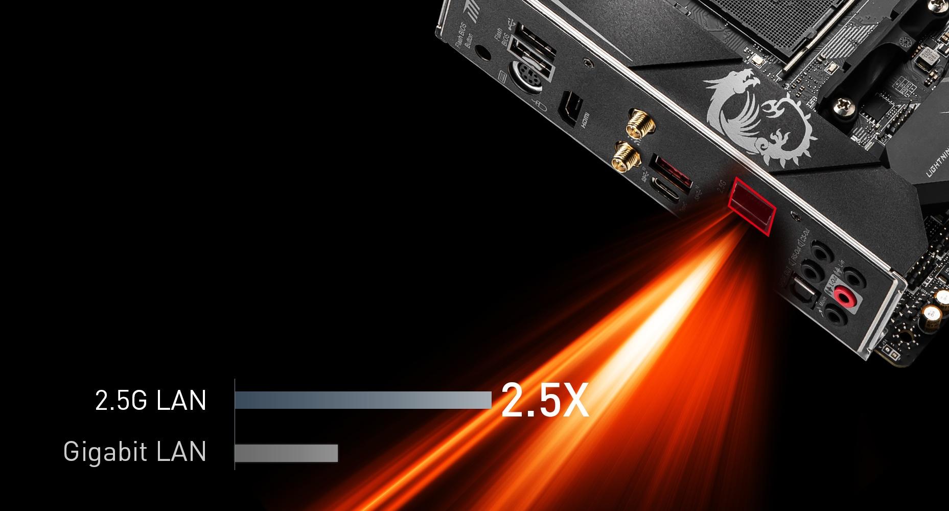 MSI MPG B550I GAMING EDGE WIFI MAXIMIUM DATA TRANSFER WITH 2.5G LAN