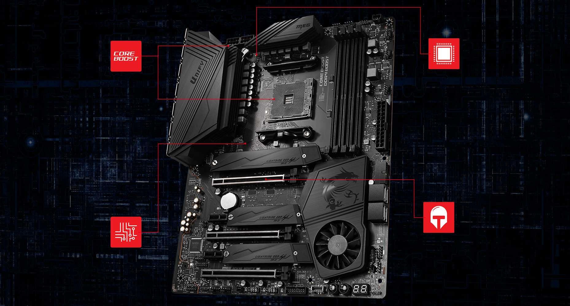 MSI MEG X570 UNIFY CORNERSTONE overview