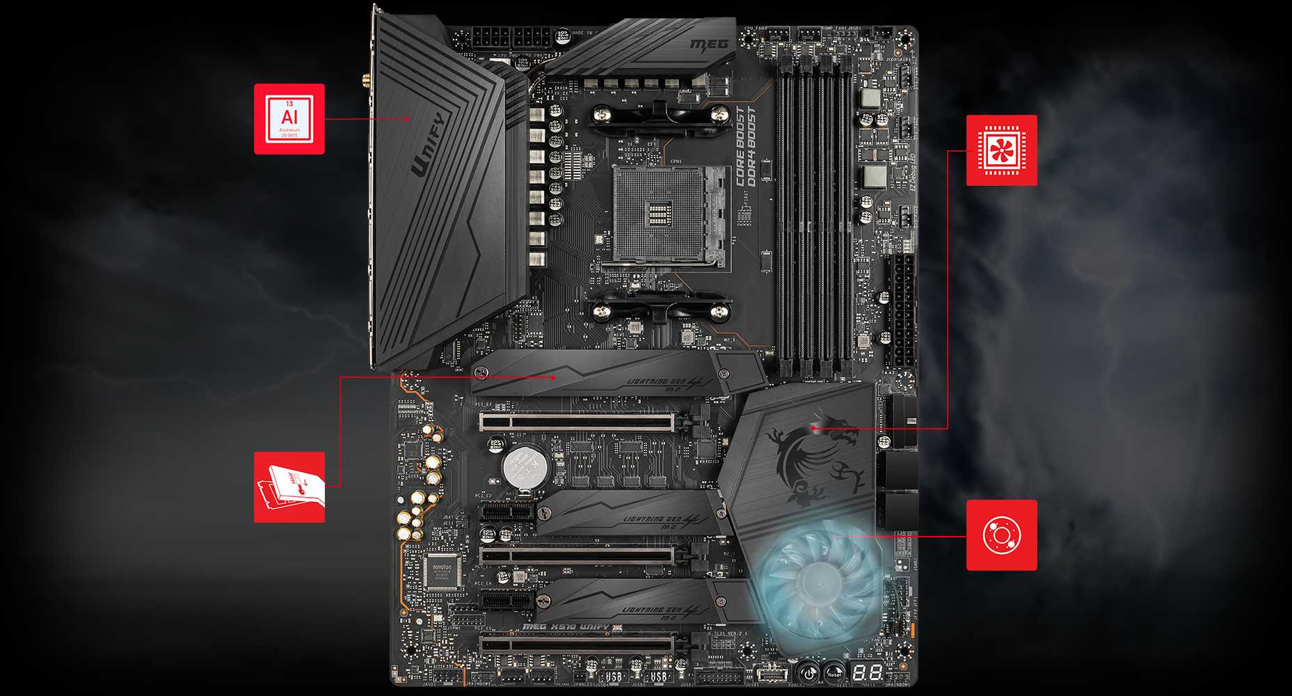 MSI MEG X570 UNIFY THERMAL overview