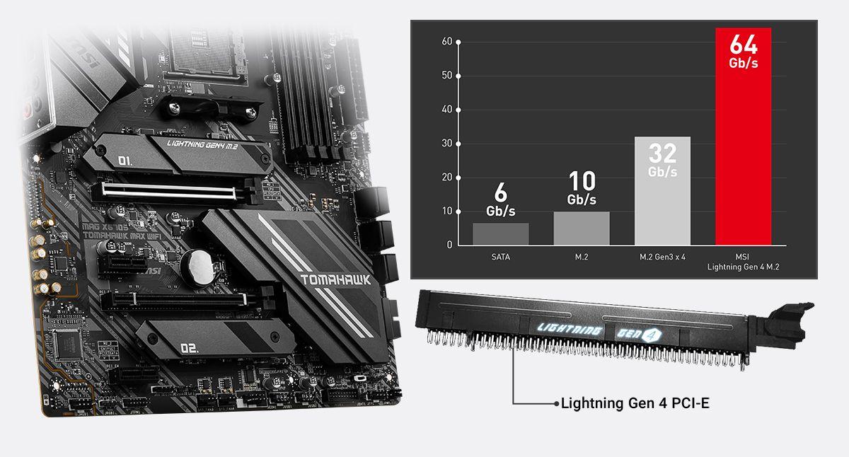 MSI MAG X570S TOMAHAWK MAX WIFI LIGHTNING GEN 4 SOLUTION