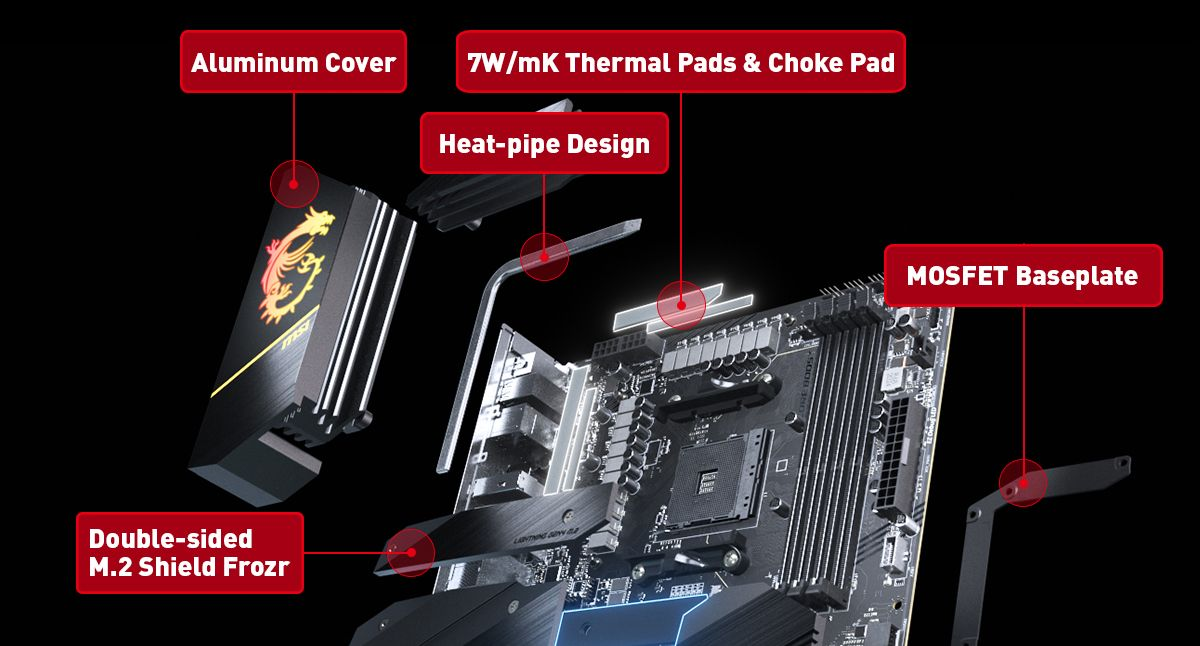 MSI MEG X570S ACE MAX THERMAL SOLUTION FOR MORE CORES AND HIGHER PERFORMANCE