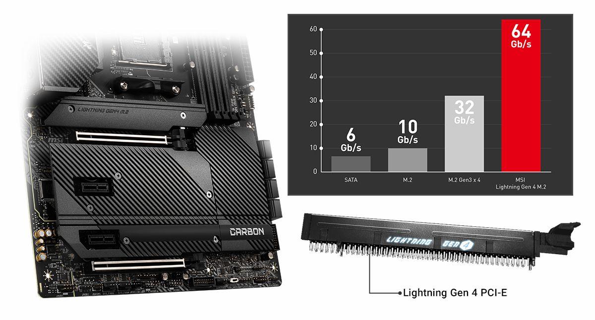 MSI MPG X570S CARBON MAX WIFI LIGHTNING GEN 4 SOLUTION