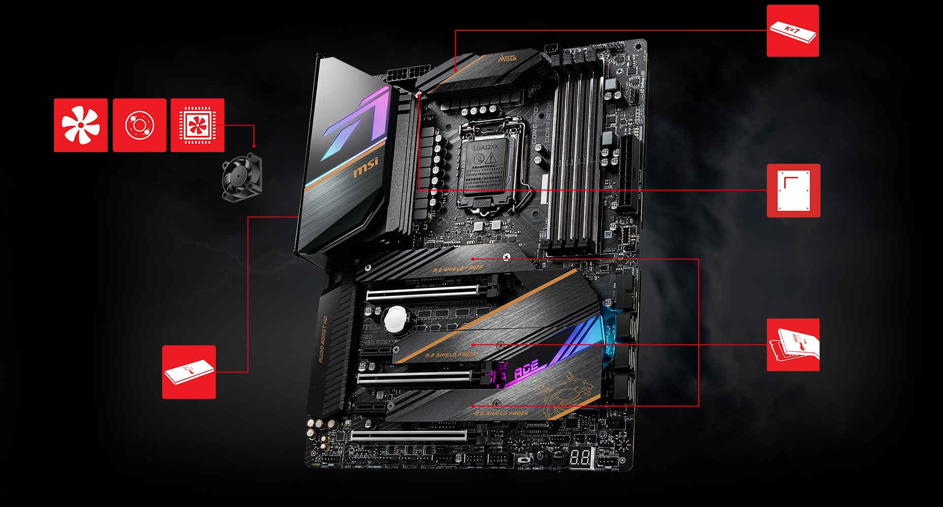 MSI MEG Z490 ACE CORNERSTONE overview