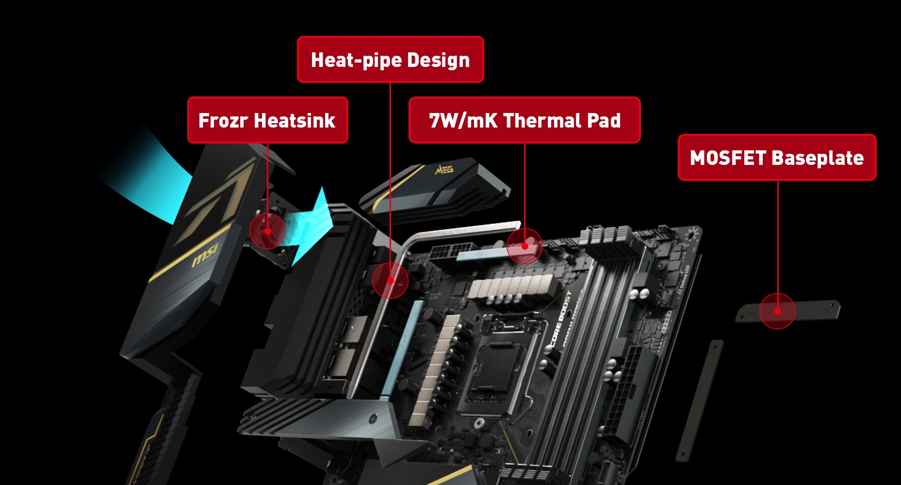 MSI MEG Z490 ACE THERMAL SOLUTION