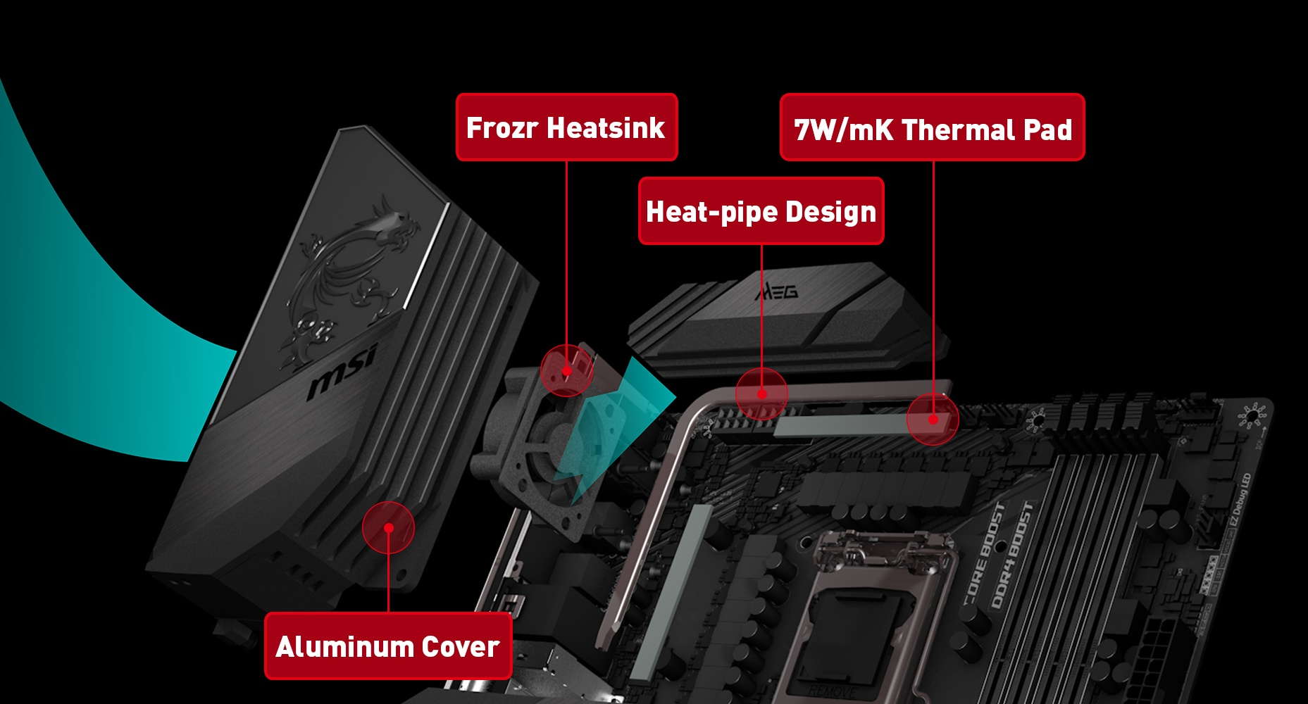 MSI MEG Z490 UNIFY THERMAL SOLUTION