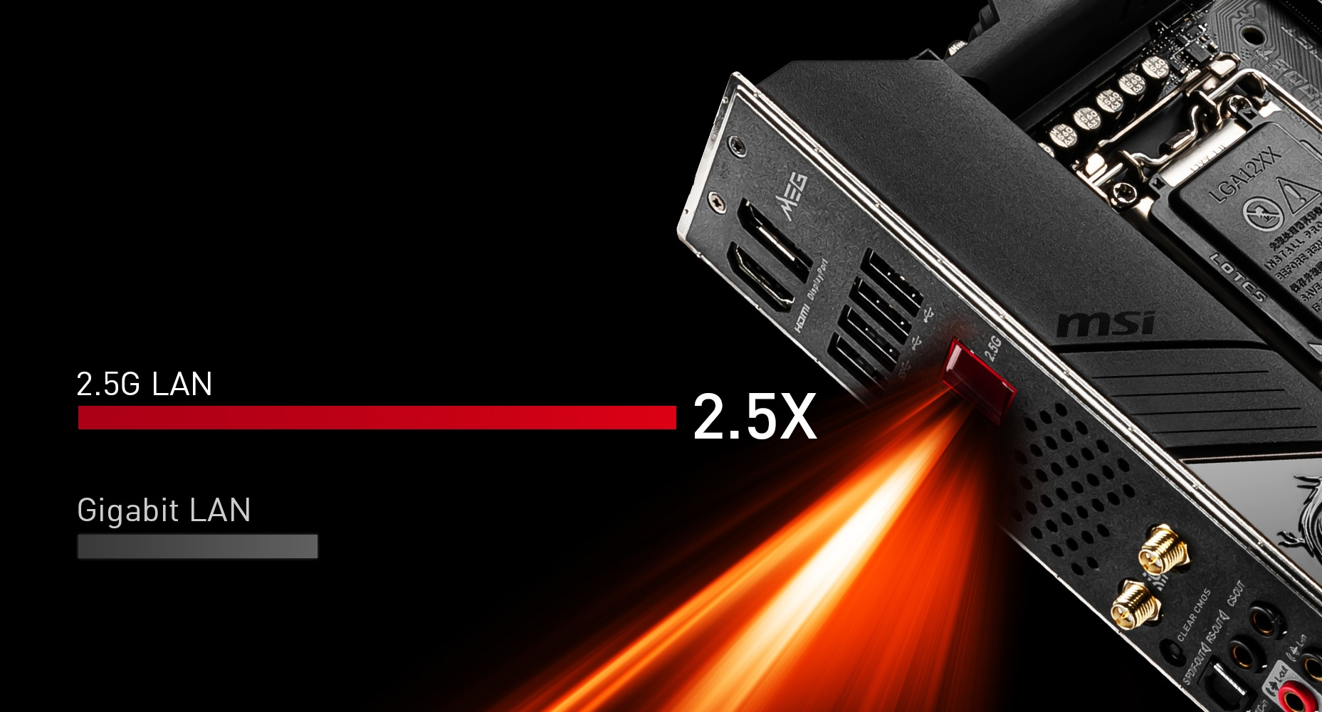MSI MEG Z490I UNIFY MAXIMIUM DATA TRANSFER WITH 2.5G LAN