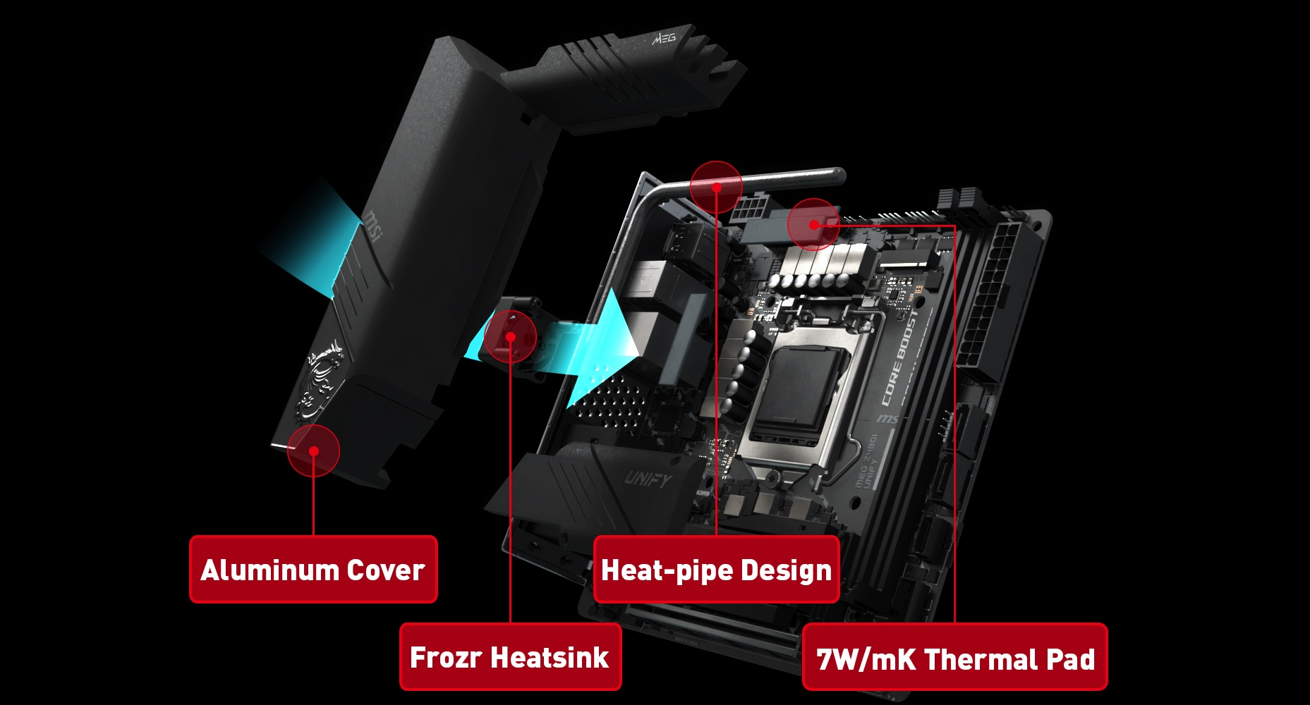 MSI MEG Z490I UNIFY THERMAL SOLUTION