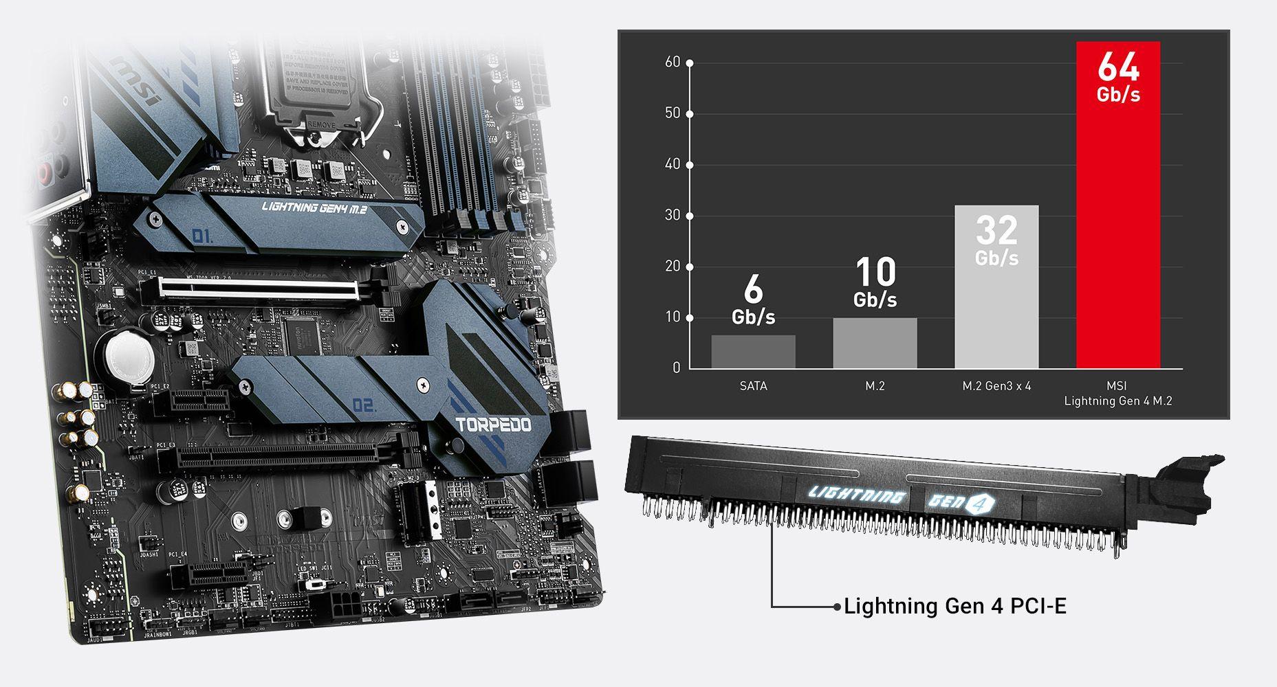 MSI MAG Z590 TORPEDO LIGHTNING GEN 4