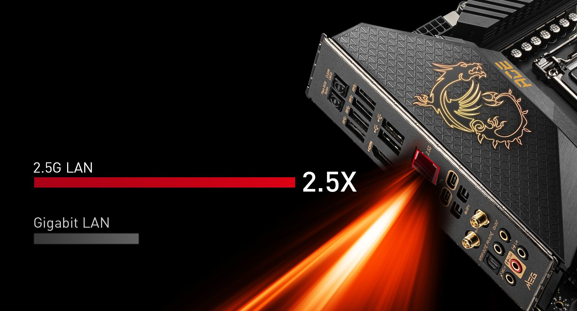 MSI MEG Z590 ACE MAXIMIUM DATA TRANSFER WITH 2.5G LAN