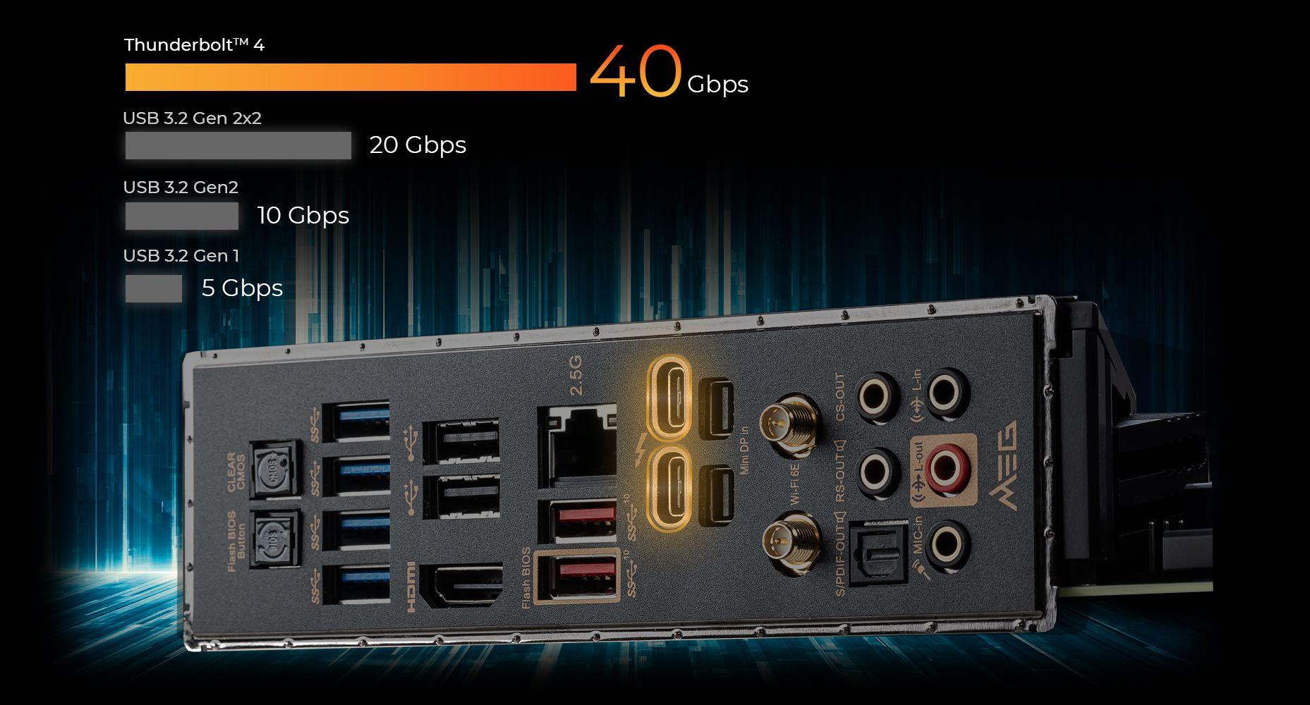 MSI MEG Z590 ACE ONBOARD THUNDERBOLT™ 4 PORTS
