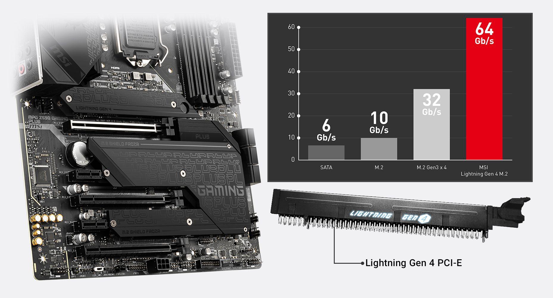 MSI MPG Z590 GAMING PLUS LIGHTNING GEN 4