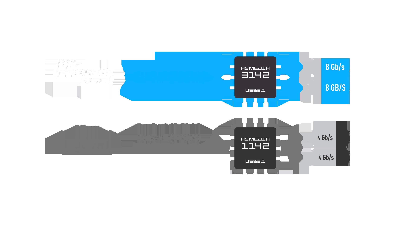 TRANSFERTS DE DONNÉES USB ULTRARAPIDES