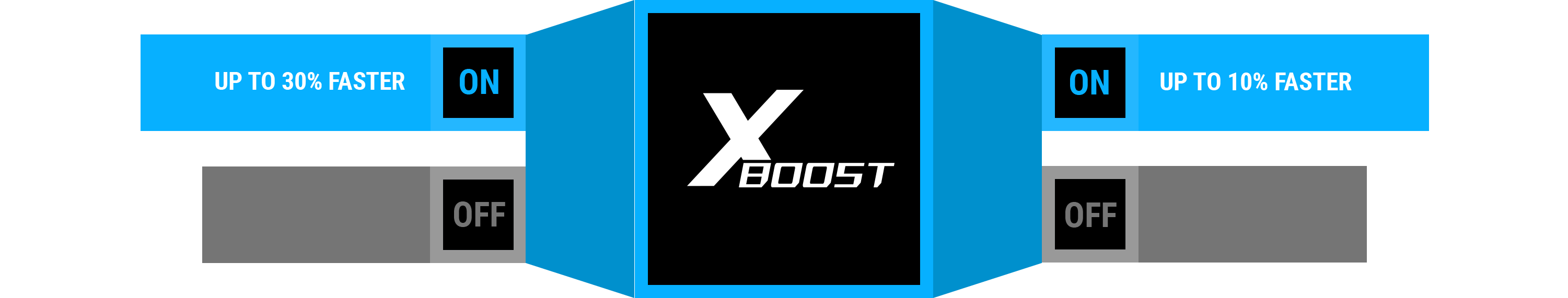 FONCTION X-BOOST