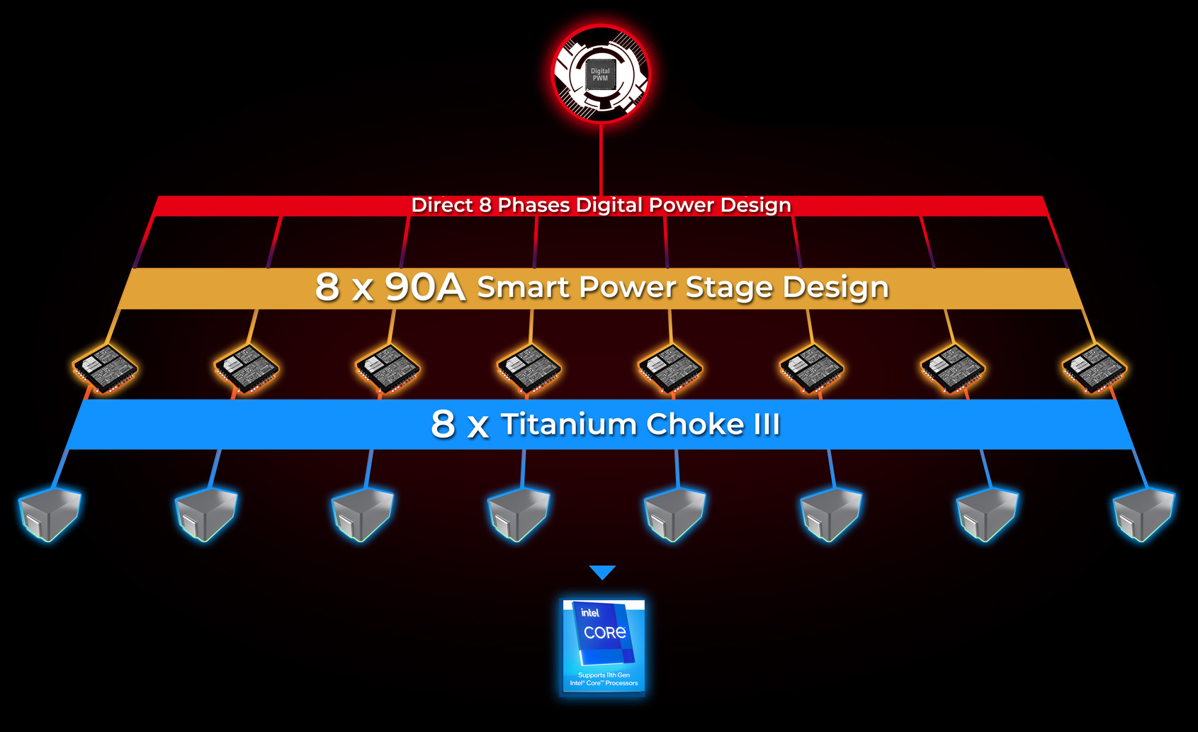 16+1 PHASES ROBUST POWER DESIGN