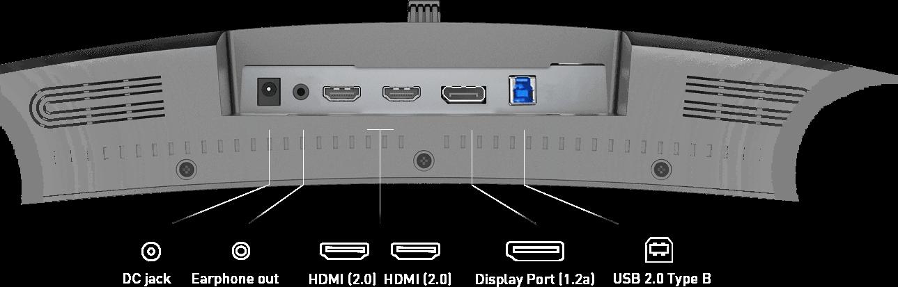 Optix-AG321CQR top IO