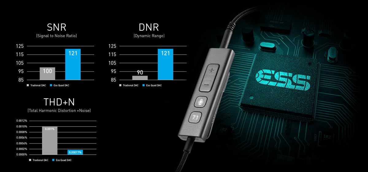 BUILT-IN ESS DAC & AMP