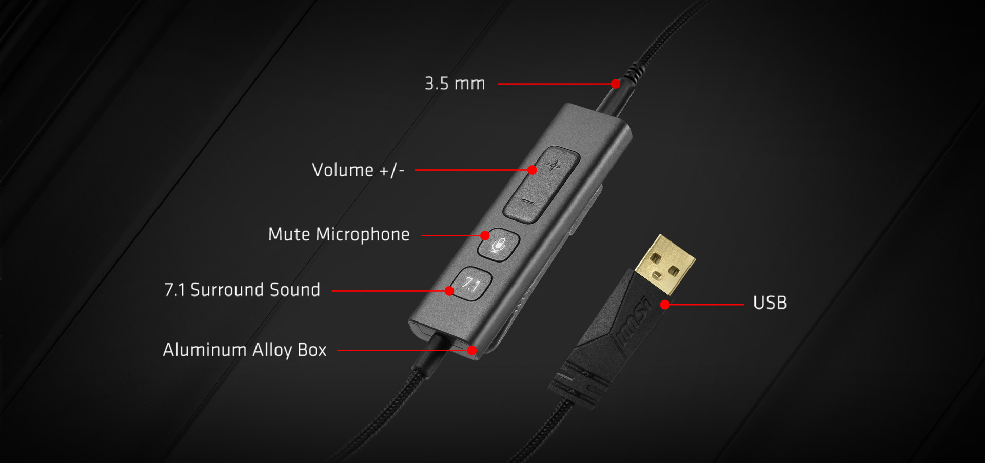 USB & 3.5 mm CONNECTOR